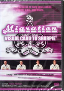 Migration: Visual Card To Sharpie